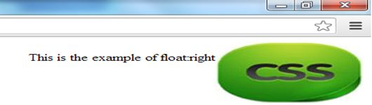 example of float:right