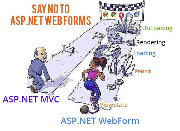 Why ASP MVC is much better than ASP Net WebForms?